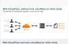 如何配置和使用Cloudflare